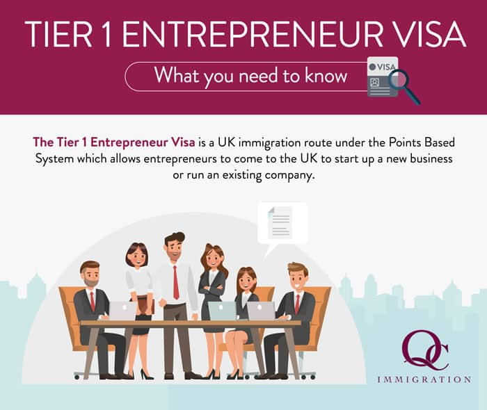 Blog Image for Tier 1 Entrepreneur Visa Requirements