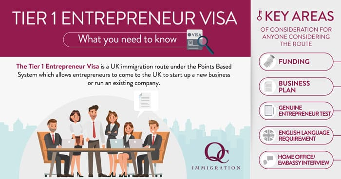Tier 1 Entrepreneur Visa 5 Things You Need To Consider